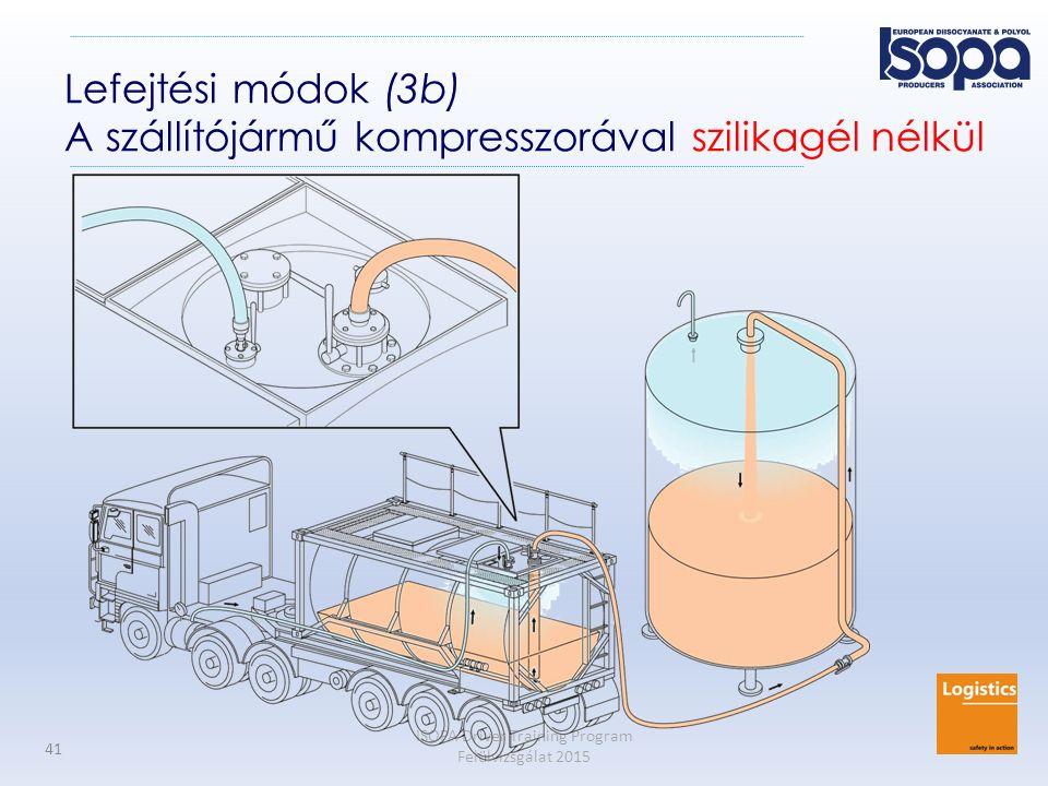 Lefejtési módok (3b) A szállítójármű kompresszorával szilikagél nélkül