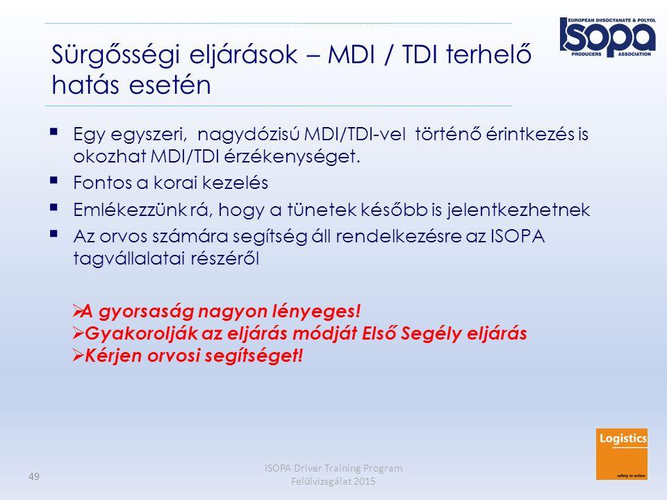 Sürgősségi eljárások – MDI / TDI terhelő hatás esetén