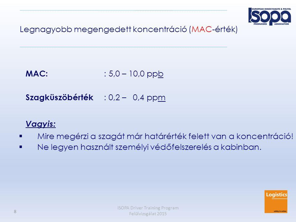 Legnagyobb megengedett koncentráció (MAC-érték)