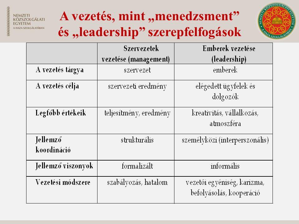 """A vezetés, mint """"menedzsment és """"leadership szerepfelfogások"""