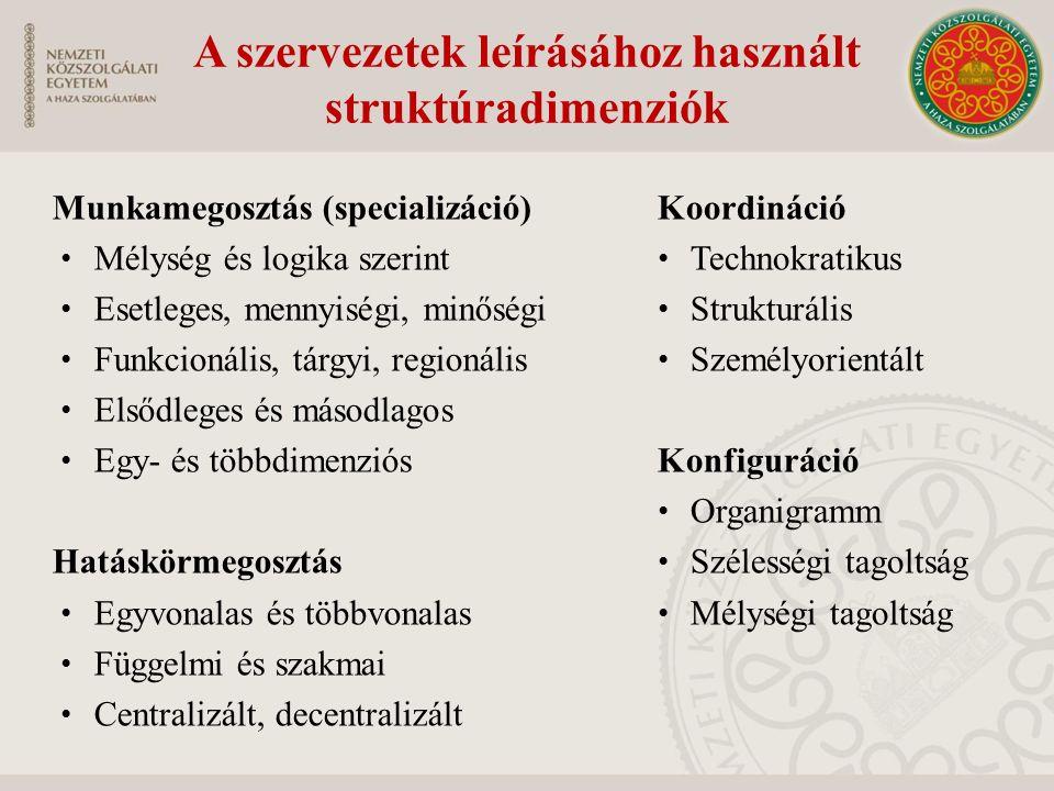 A szervezetek leírásához használt struktúradimenziók