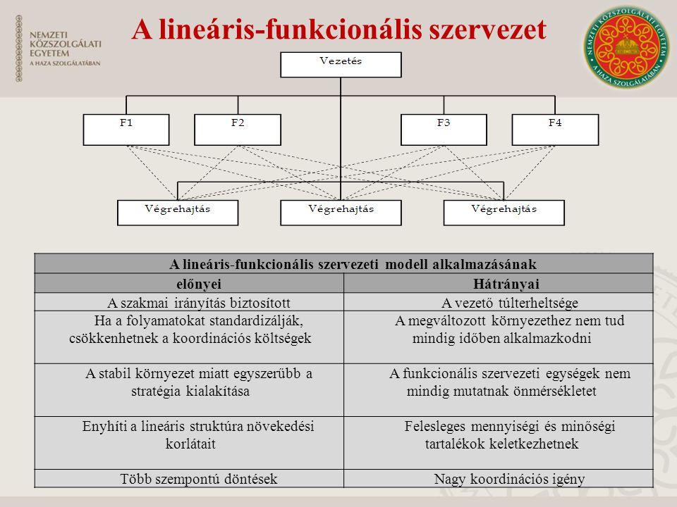 A lineáris-funkcionális szervezet