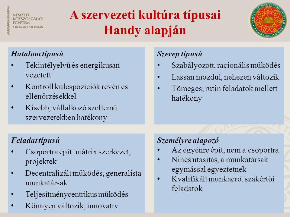 A szervezeti kultúra típusai Handy alapján