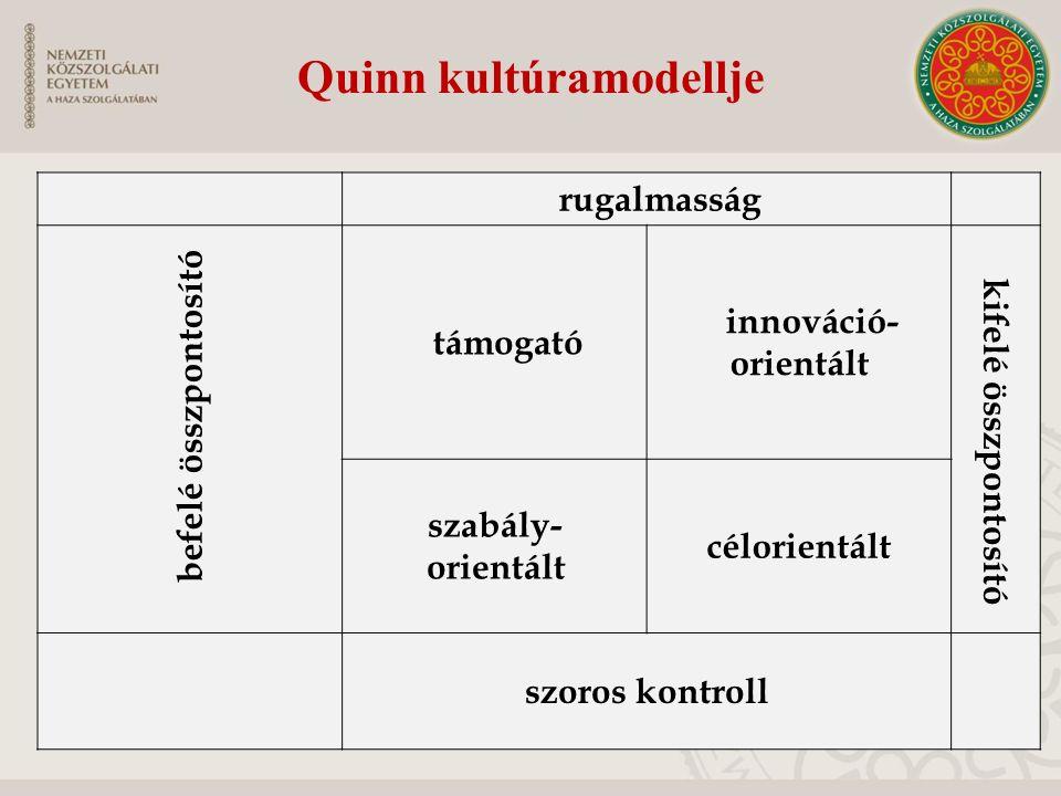 Quinn kultúramodellje