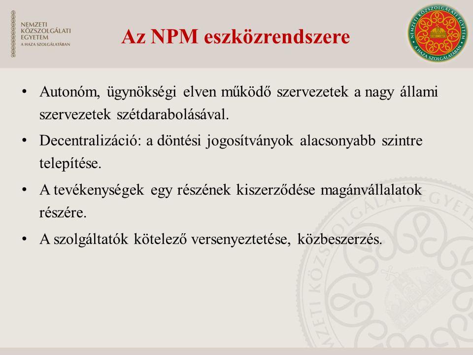 Az NPM eszközrendszere