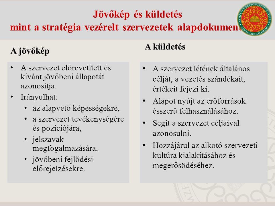 Jövőkép és küldetés mint a stratégia vezérelt szervezetek alapdokumentumai