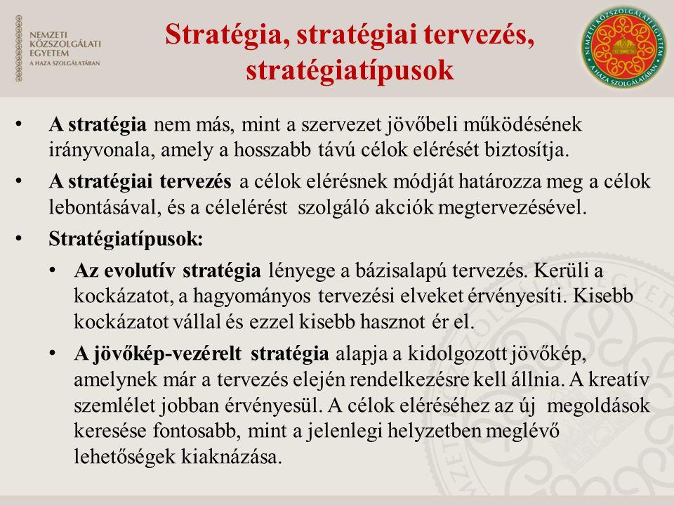 Stratégia, stratégiai tervezés, stratégiatípusok
