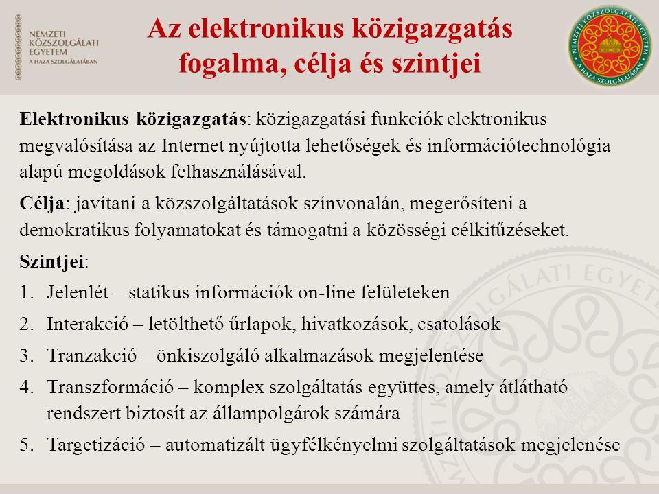 Az elektronikus közigazgatás fogalma, célja és szintjei