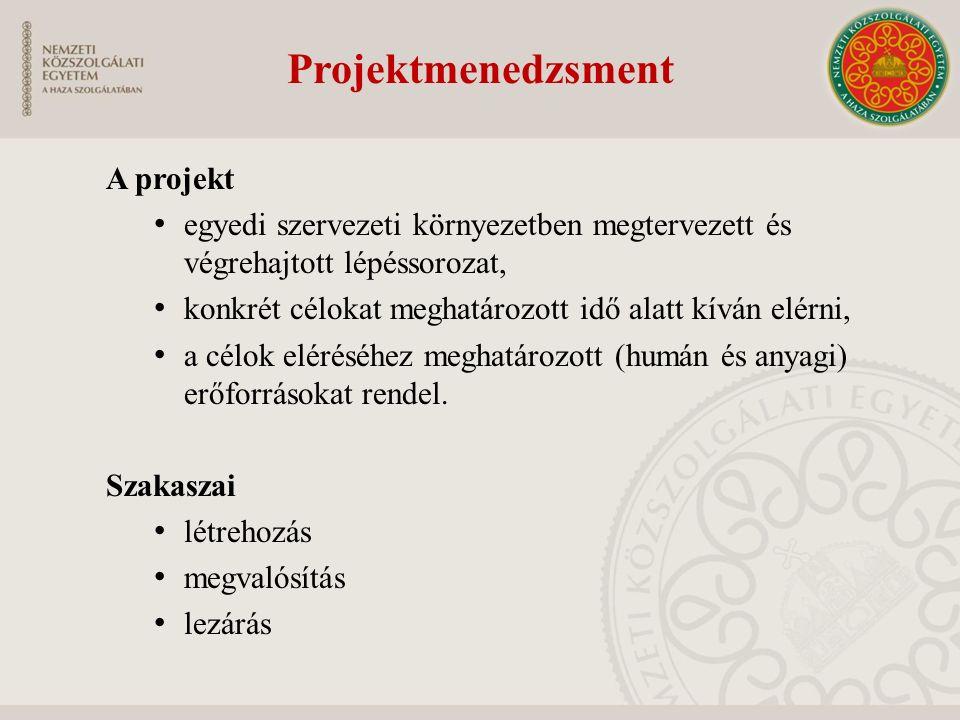 Projektmenedzsment A projekt