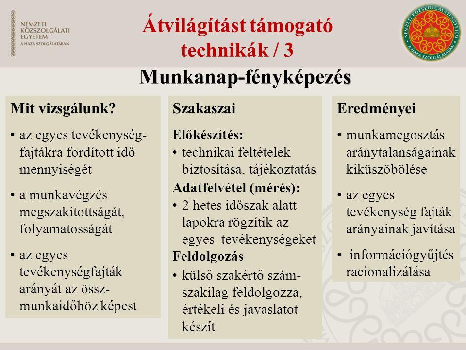 Átvilágítást támogató Munkanap-fényképezés