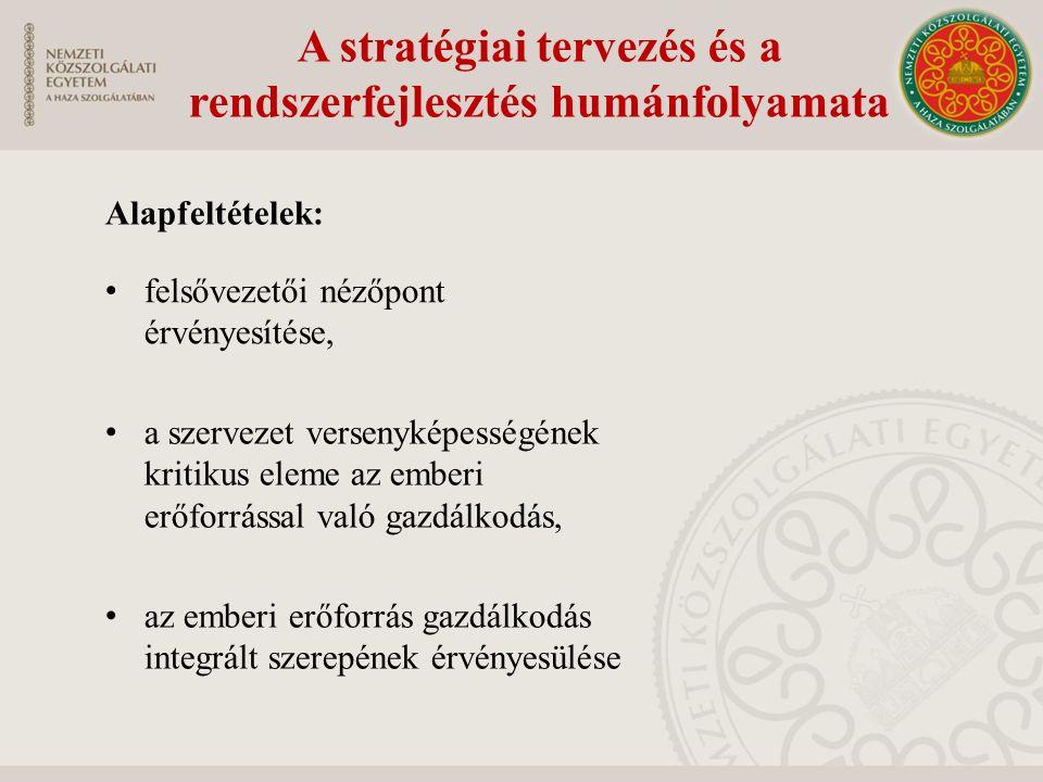 A stratégiai tervezés és a rendszerfejlesztés humánfolyamata