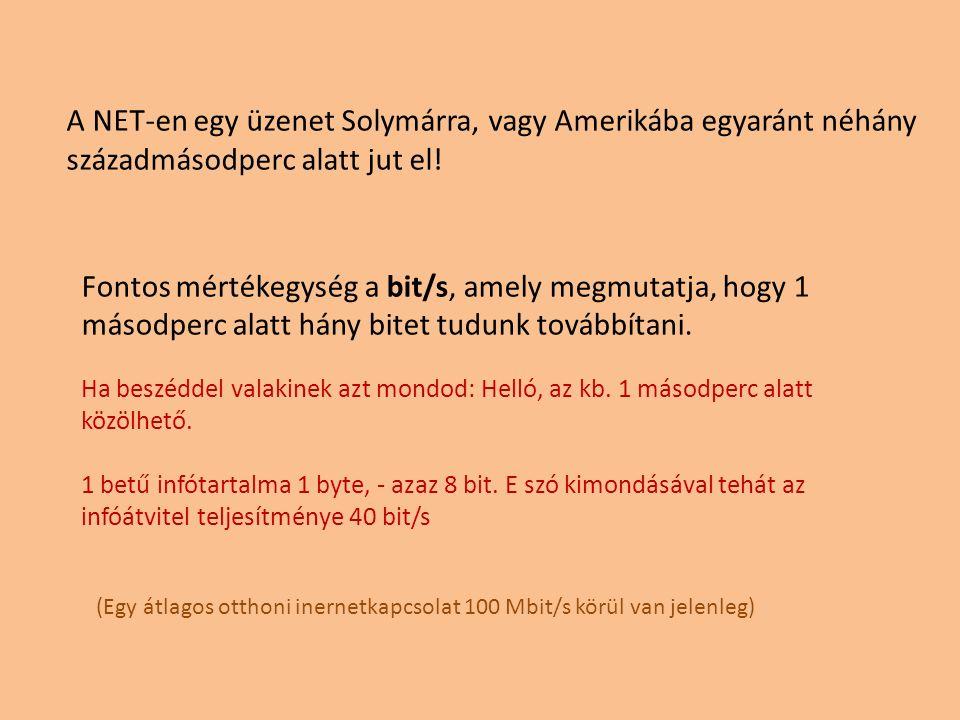A NET-en egy üzenet Solymárra, vagy Amerikába egyaránt néhány századmásodperc alatt jut el!