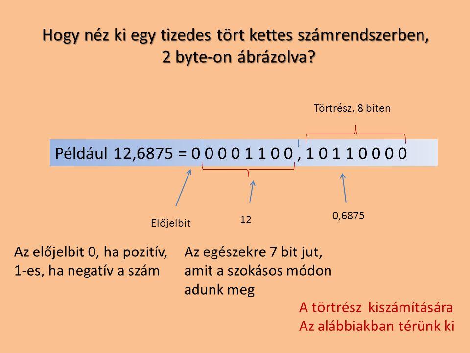 Hogy néz ki egy tizedes tört kettes számrendszerben,