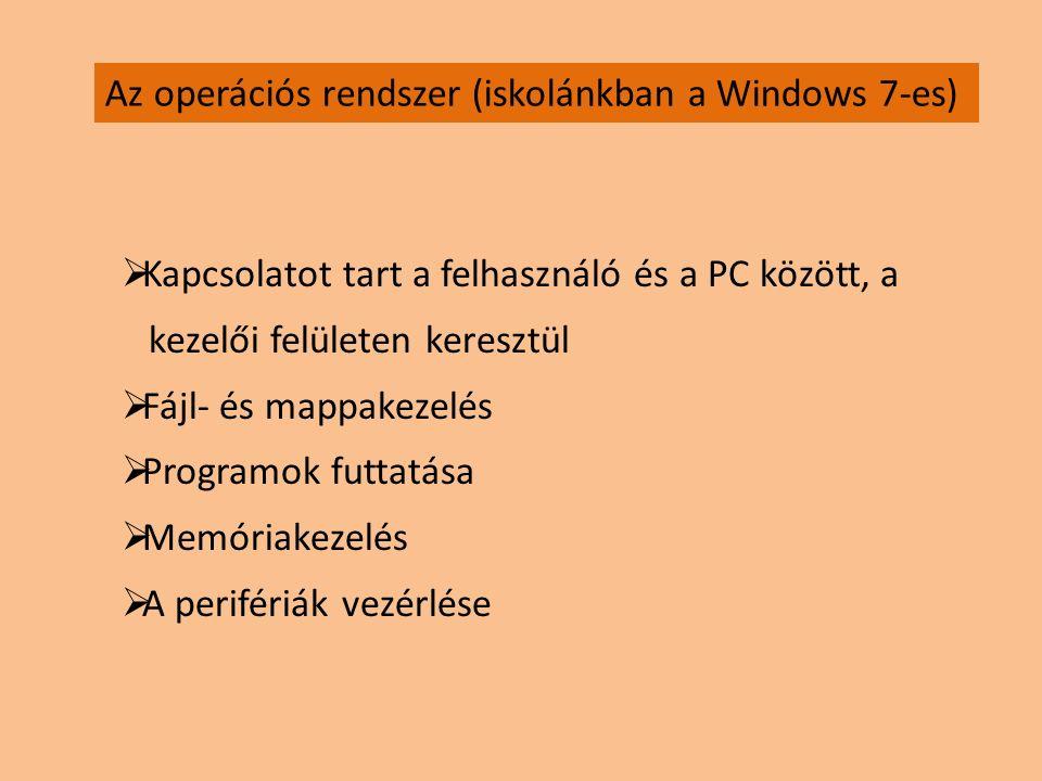Az operációs rendszer (iskolánkban a Windows 7-es)