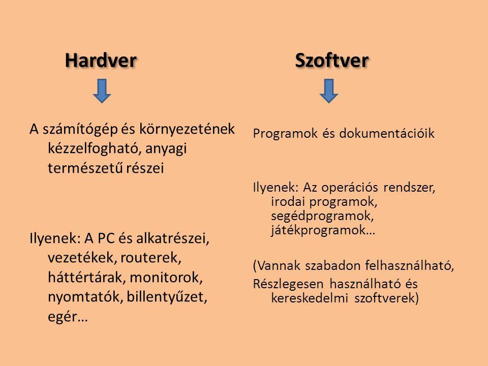 Hardver Szoftver.
