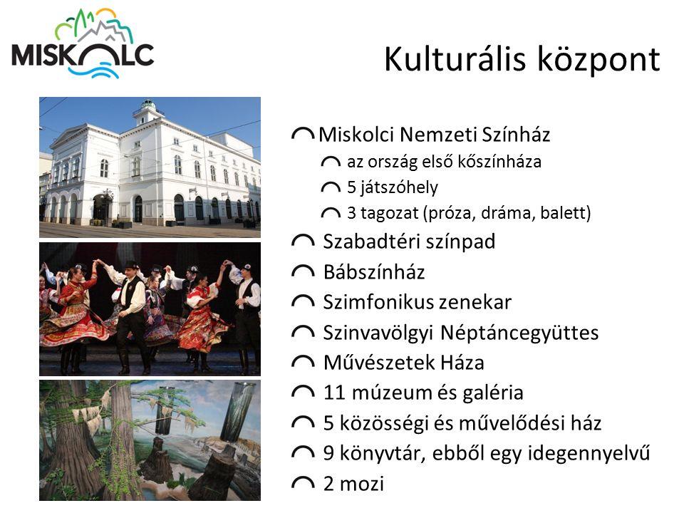 Kulturális központ Miskolci Nemzeti Színház Szabadtéri színpad