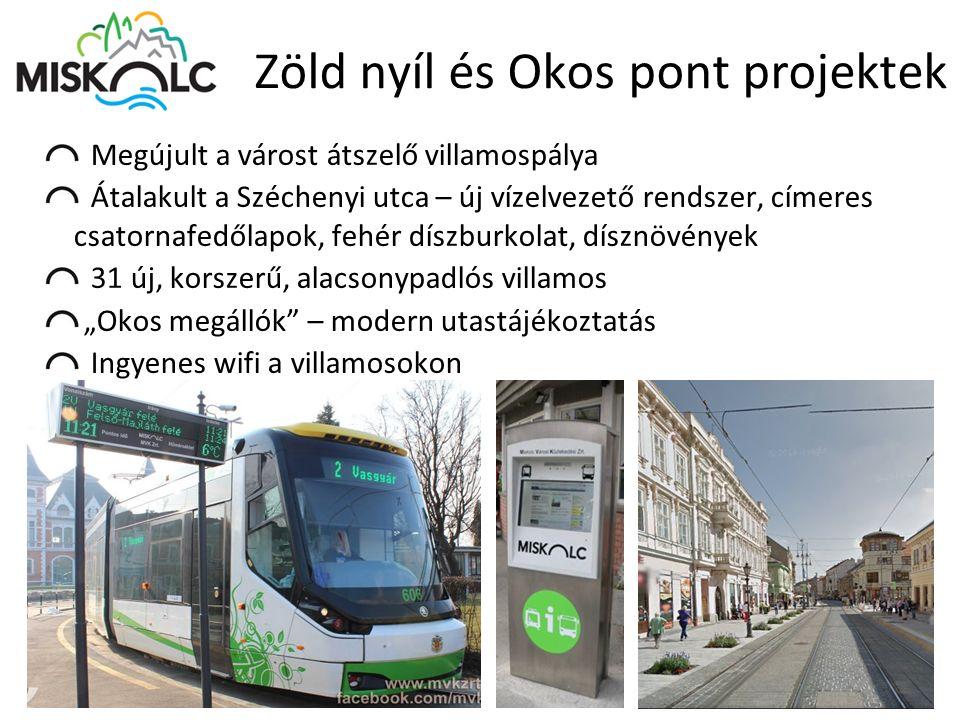Zöld nyíl és Okos pont projektek