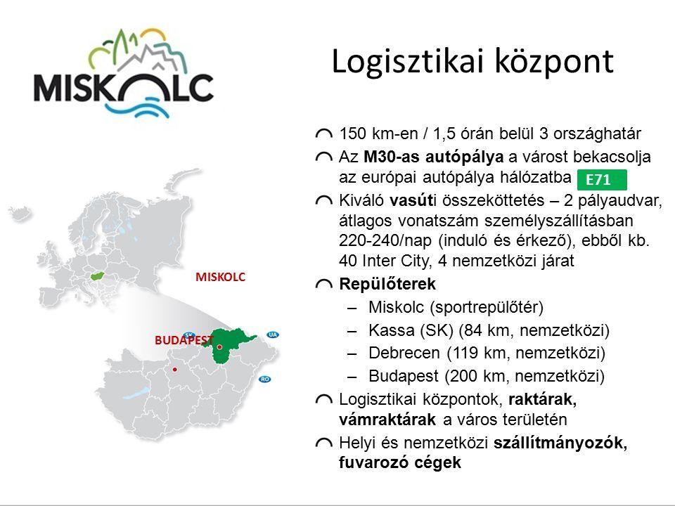 Logisztikai központ 150 km-en / 1,5 órán belül 3 országhatár