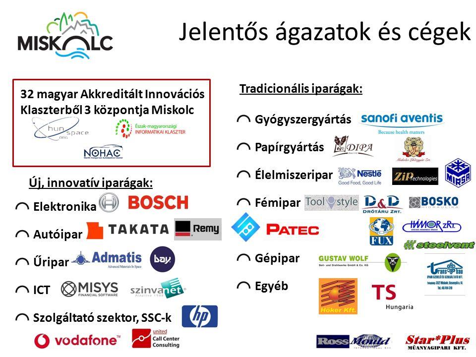Jelentős ágazatok és cégek
