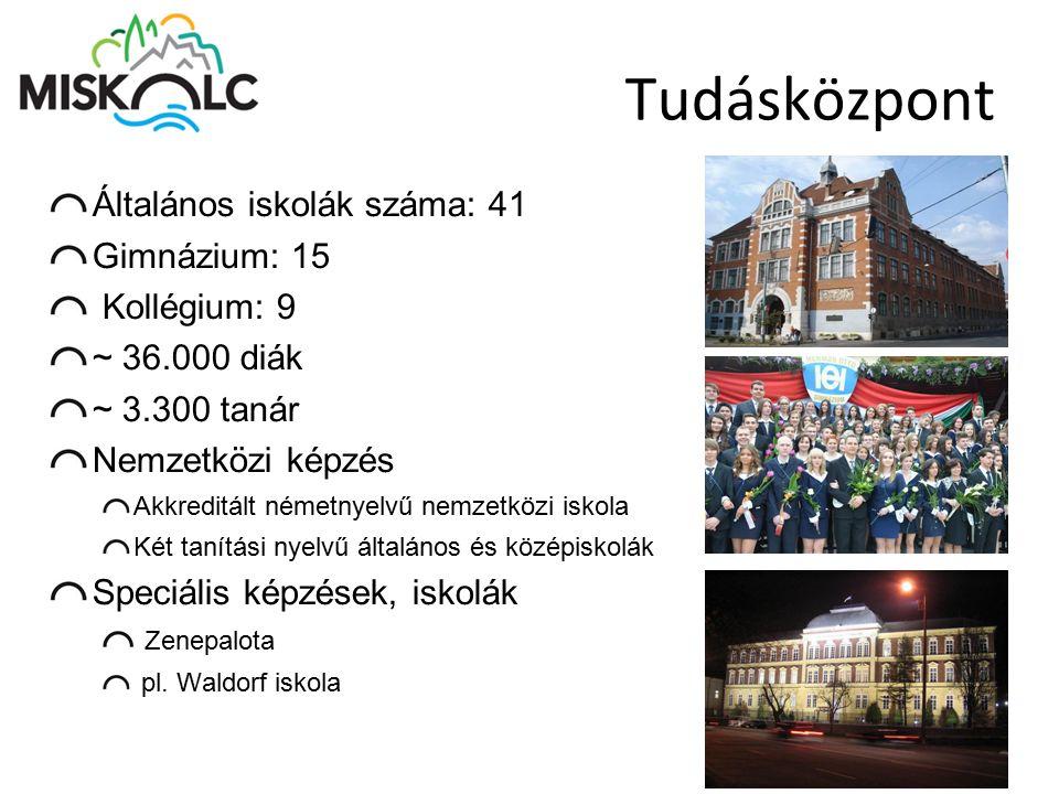 Tudásközpont Általános iskolák száma: 41 Gimnázium: 15 Kollégium: 9