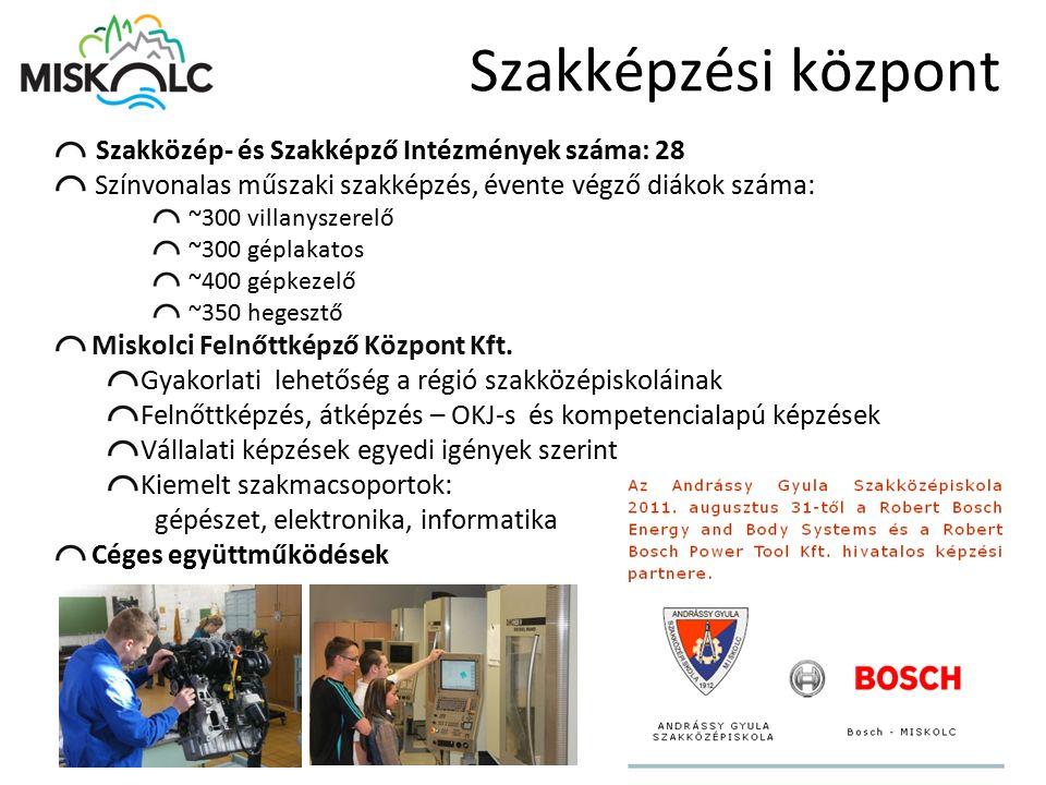 Szakképzési központ Szakközép- és Szakképző Intézmények száma: 28