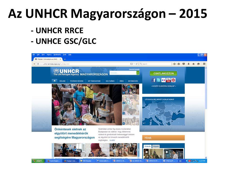 Az UNHCR Magyarországon – 2015