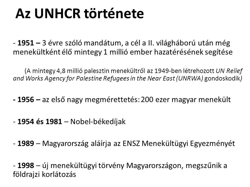 Az UNHCR története 1951 – 3 évre szóló mandátum, a cél a II. világháború után még menekültként élő mintegy 1 millió ember hazatérésének segítése.