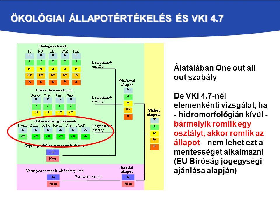 ÖKOLÓGIAI ÁLLAPOTÉRTÉKELÉS ÉS VKI 4.7
