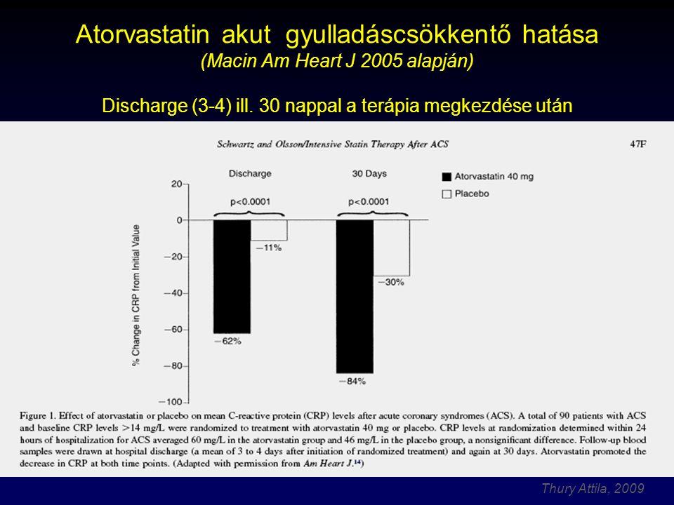 Atorvastatin akut gyulladáscsökkentő hatása (Macin Am Heart J 2005 alapján) Discharge (3-4) ill.