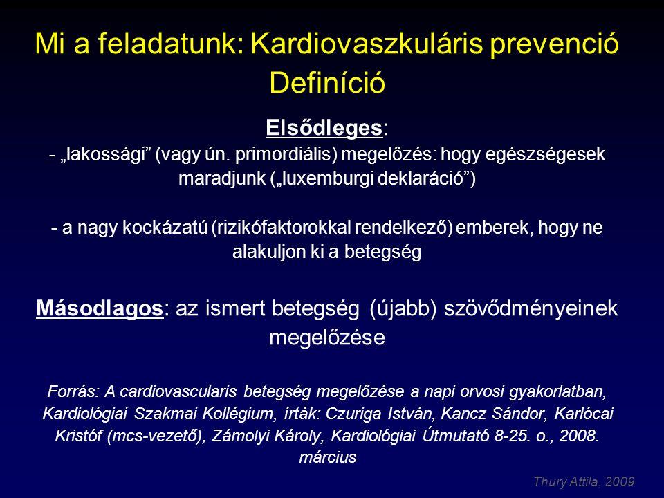 """Mi a feladatunk: Kardiovaszkuláris prevenció Definíció Elsődleges: - """"lakossági (vagy ún."""