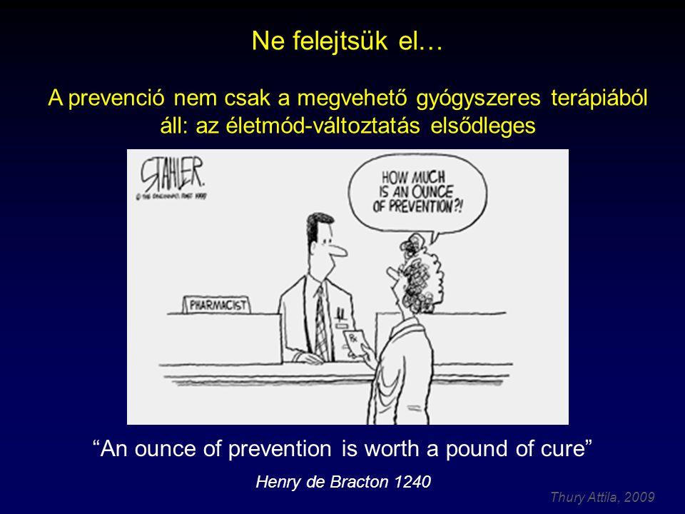 Ne felejtsük el… A prevenció nem csak a megvehető gyógyszeres terápiából áll: az életmód-változtatás elsődleges.