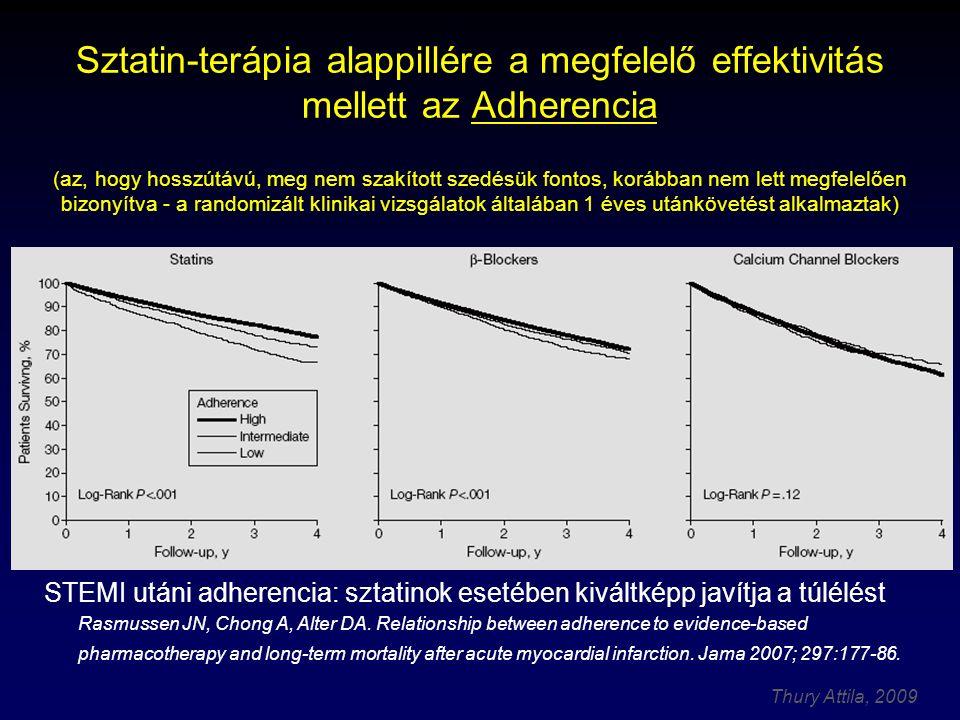 Sztatin-terápia alappillére a megfelelő effektivitás mellett az Adherencia (az, hogy hosszútávú, meg nem szakított szedésük fontos, korábban nem lett megfelelően bizonyítva - a randomizált klinikai vizsgálatok általában 1 éves utánkövetést alkalmaztak)