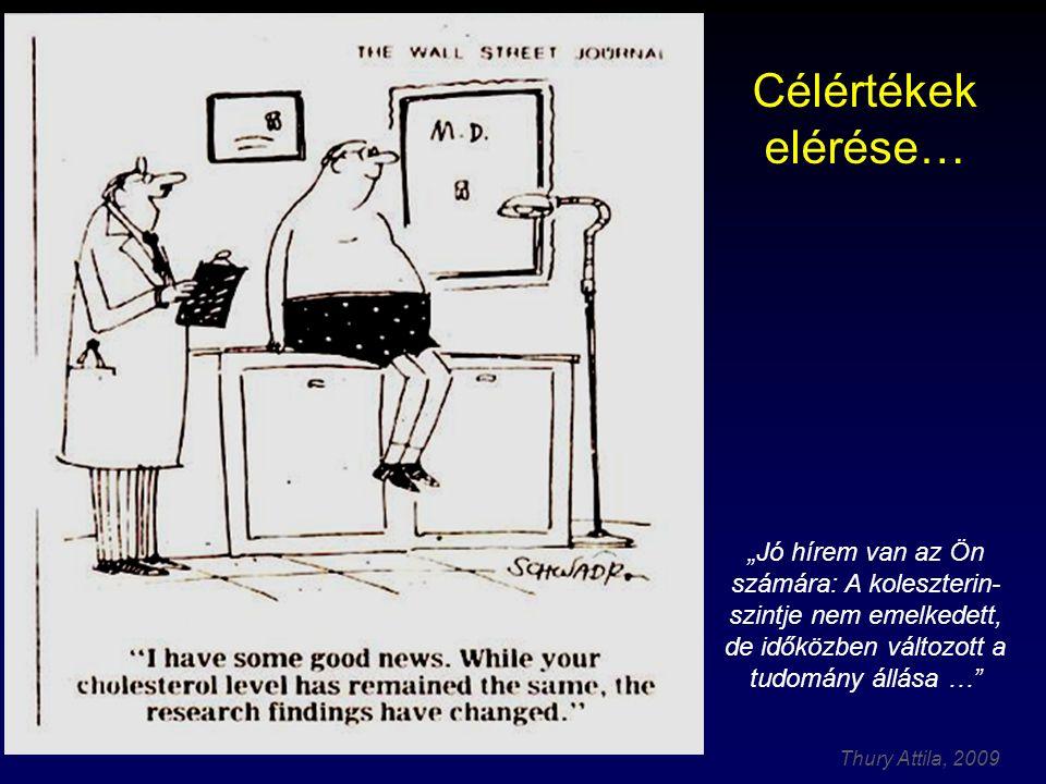 """Célértékek elérése… """"Jó hírem van az Ön számára: A koleszterin-szintje nem emelkedett, de időközben változott a tudomány állása …"""