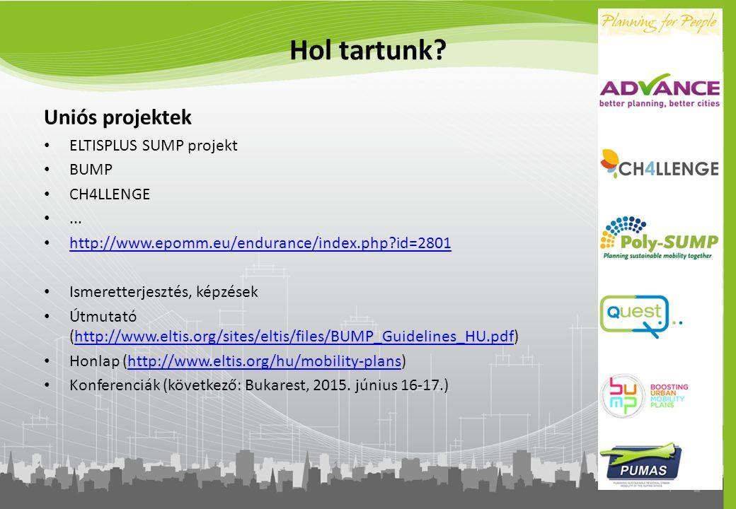 Hol tartunk Uniós projektek ELTISPLUS SUMP projekt BUMP CH4LLENGE ...