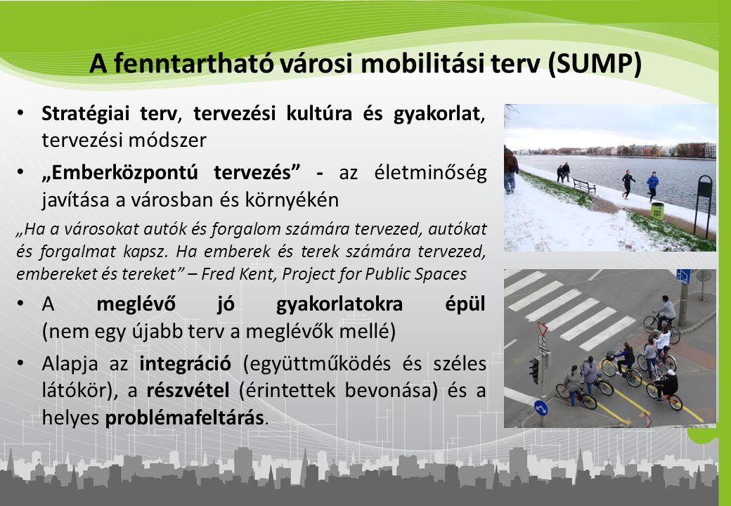 A fenntartható városi mobilitási terv (SUMP)