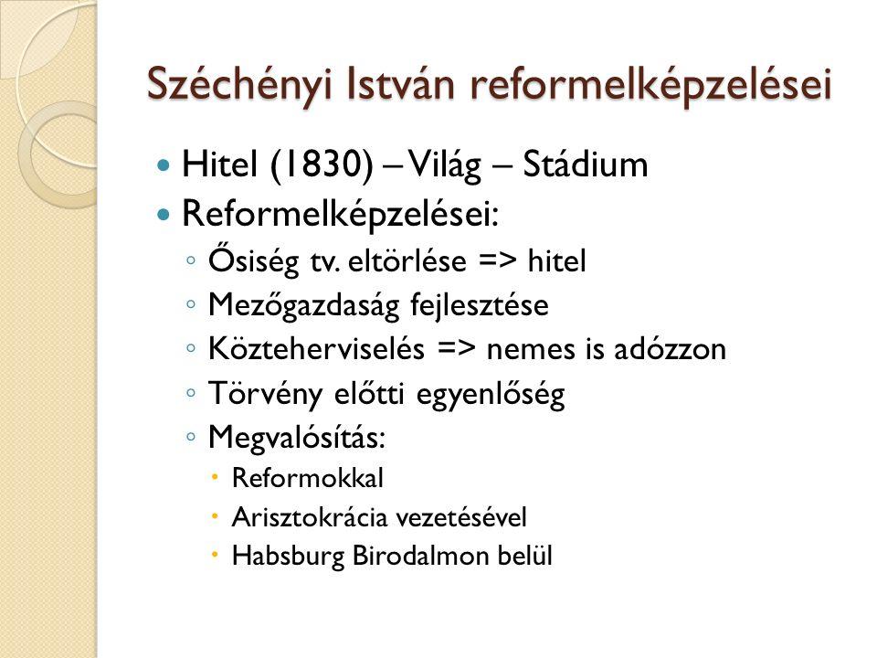 Széchényi István reformelképzelései