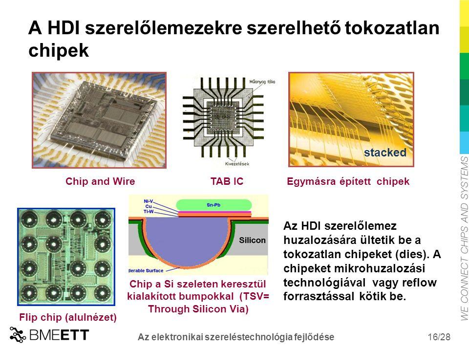 A HDI szerelőlemezekre szerelhető tokozatlan chipek