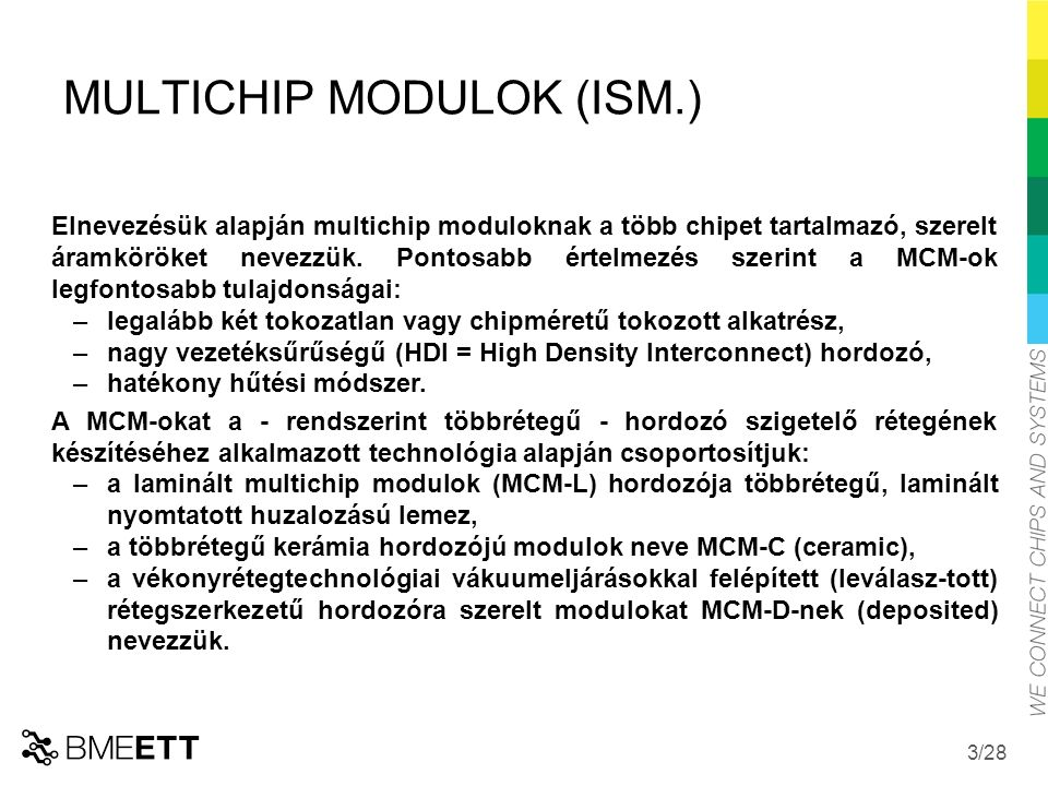 MULTICHIP MODULOK (ISM.)