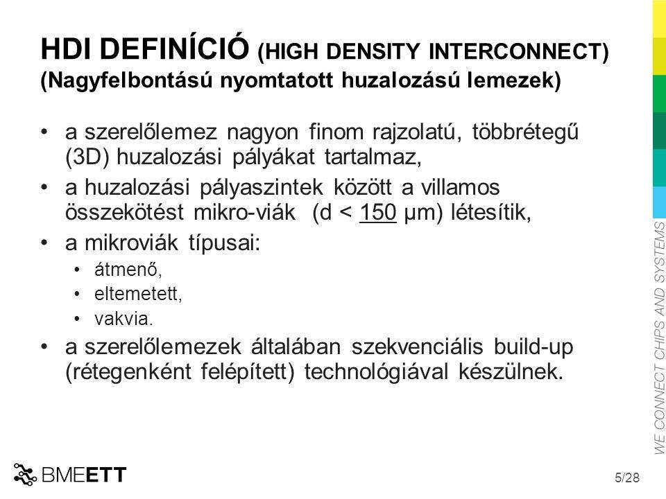 HDI DEFINÍCIÓ (HIGH DENSITY INTERCONNECT) (Nagyfelbontású nyomtatott huzalozású lemezek)