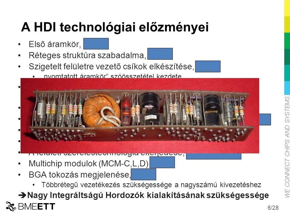 A HDI technológiai előzményei