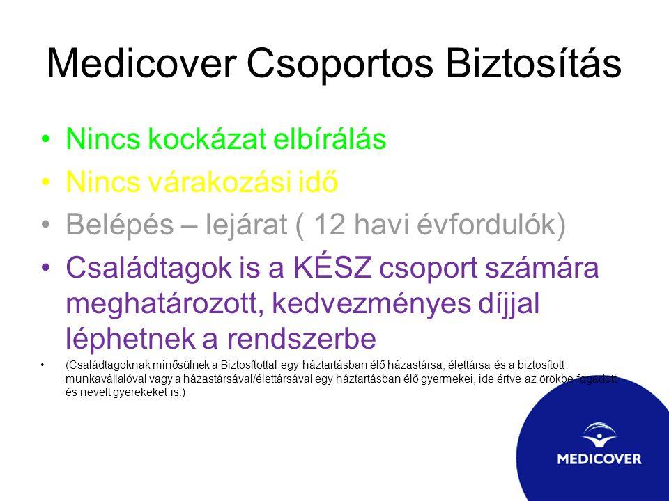 Medicover Csoportos Biztosítás