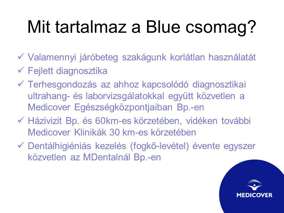 Mit tartalmaz a Blue csomag