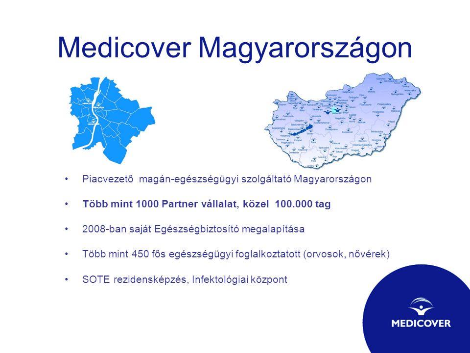 Medicover Magyarországon