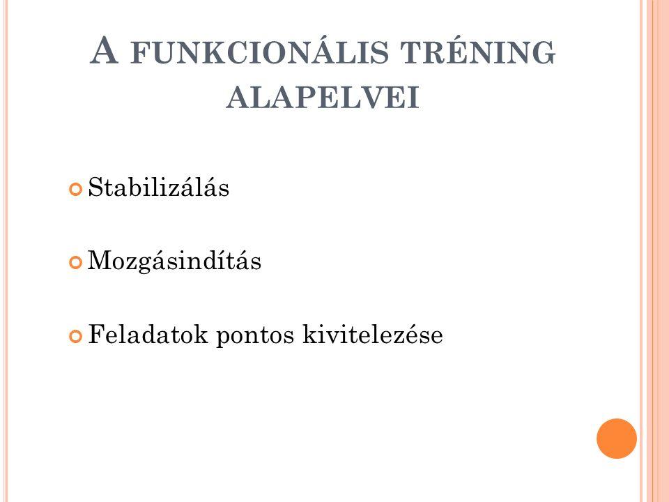 A funkcionális tréning alapelvei