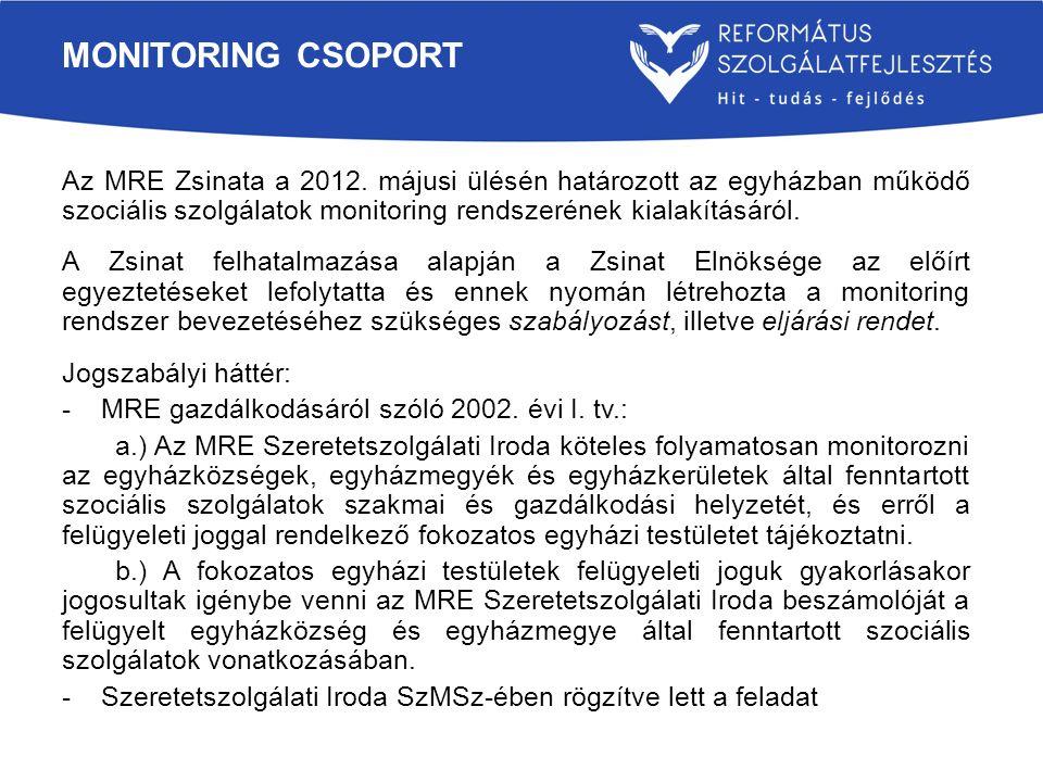 MONITORING CSOPORT Az MRE Zsinata a 2012. májusi ülésén határozott az egyházban működő szociális szolgálatok monitoring rendszerének kialakításáról.