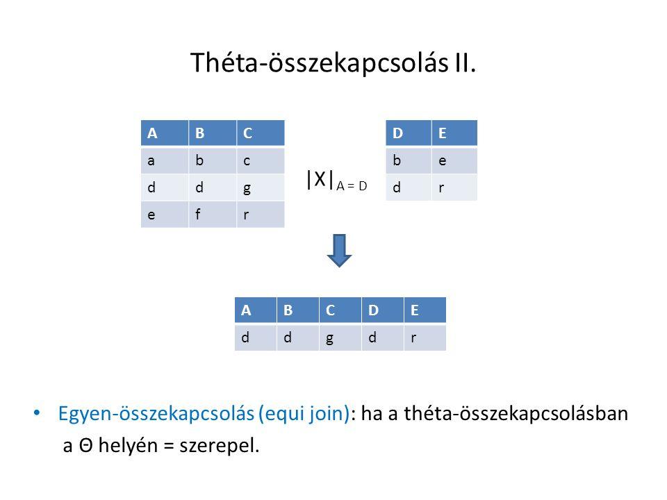 Théta-összekapcsolás II.