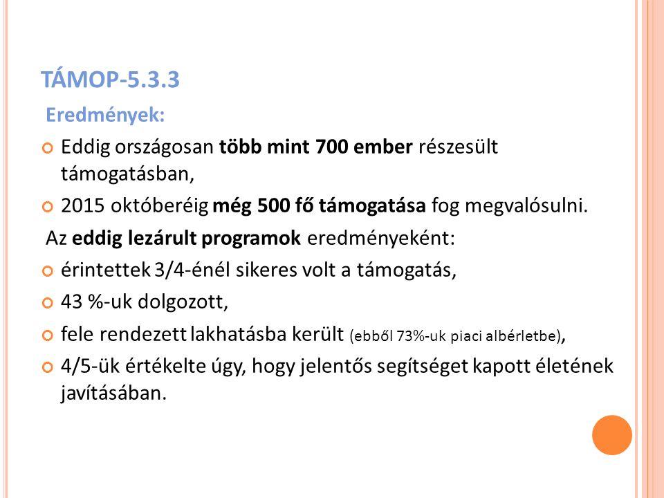 TÁMOP-5.3.3 Eredmények: Eddig országosan több mint 700 ember részesült támogatásban, 2015 októberéig még 500 fő támogatása fog megvalósulni.