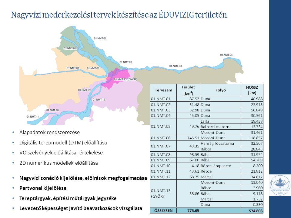 Nagyvízi mederkezelési tervek készítése az ÉDUVIZIG területén