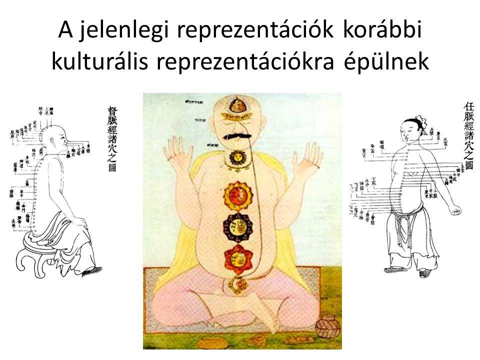 A jelenlegi reprezentációk korábbi kulturális reprezentációkra épülnek