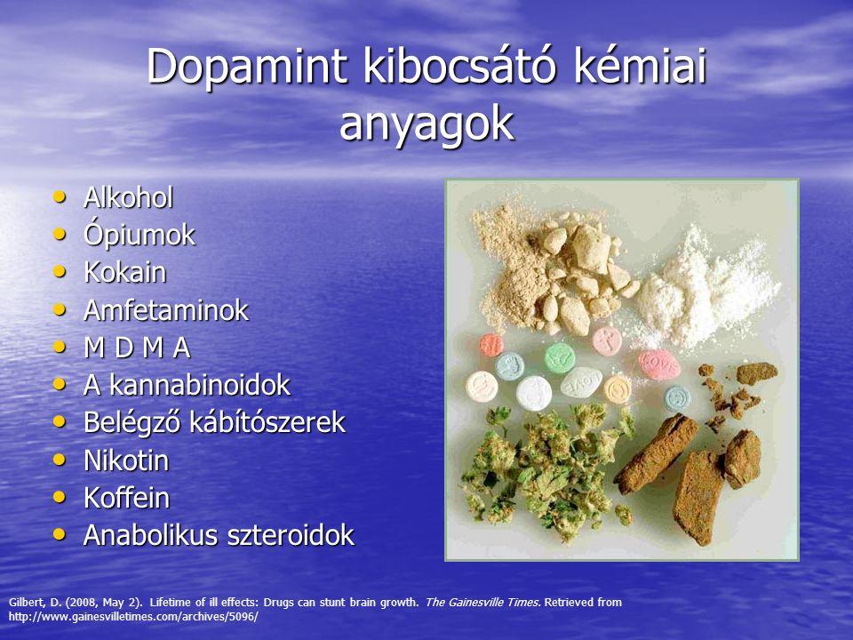 Dopamint kibocsátó kémiai anyagok